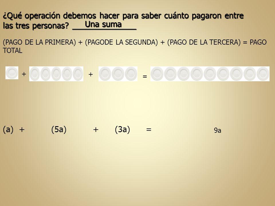 (PAGO DE LA PRIMERA) + (PAGODE LA SEGUNDA) + (PAGO DE LA TERCERA) = PAGO TOTAL + + = (a) + (5a) + (3a) = 9a ¿Qué operación debemos hacer para saber cu