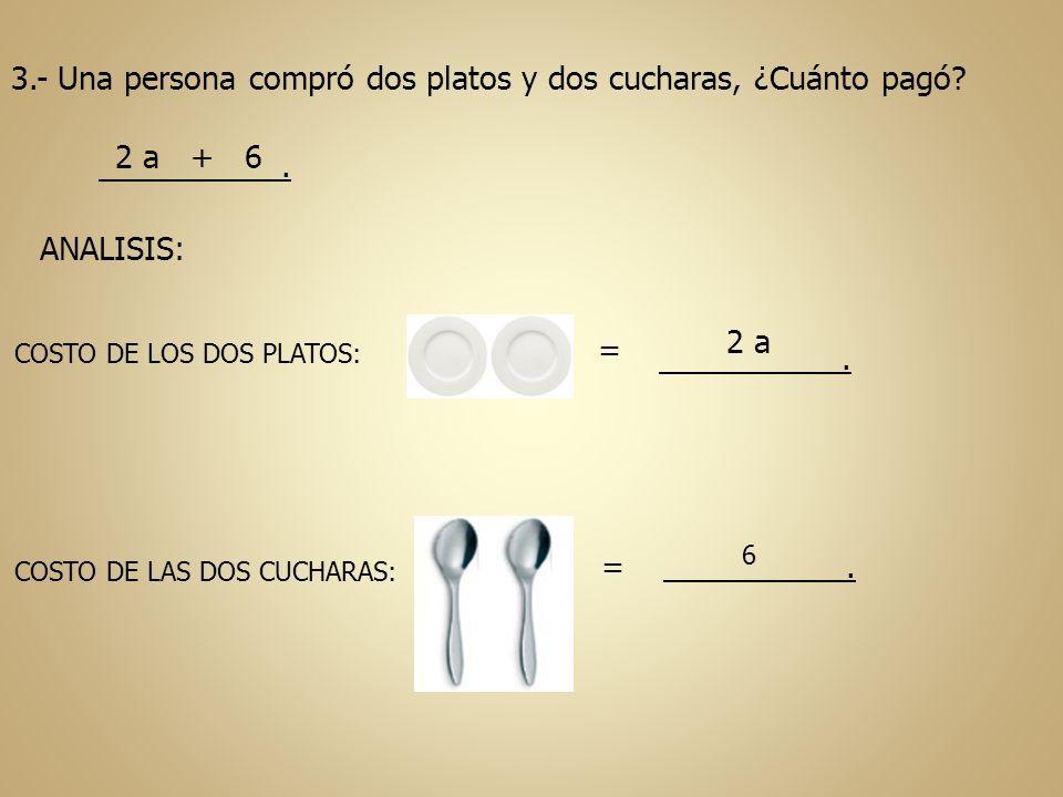 3.- Una persona compró dos platos y dos cucharas, ¿Cuánto pagó? 2 a + 6. ANALISIS: COSTO DE LOS DOS PLATOS: COSTO DE LAS DOS CUCHARAS: = =.. 2 a 6