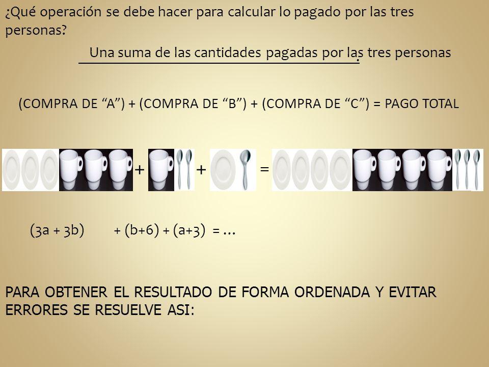 ¿Qué operación se debe hacer para calcular lo pagado por las tres personas? Una suma de las cantidades pagadas por las tres personas. (COMPRA DE A) +