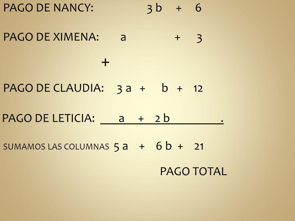 PAGO DE NANCY: 3 b + 6 PAGO DE XIMENA: a + 3 + PAGO DE CLAUDIA: 3 a + b + 12 PAGO DE LETICIA: a + 2 b. SUMAMOS LAS COLUMNAS 5 a + 6 b + 21 PAGO TOTAL