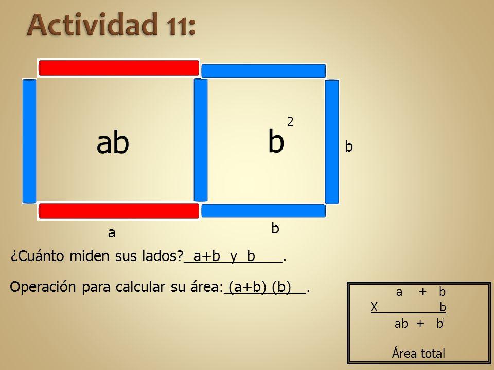a ab b b b 2 ¿Cuánto miden sus lados?____________. Operación para calcular su área:__________. a+b y b (a+b) (b) ab + b Área total 2 a + b X b