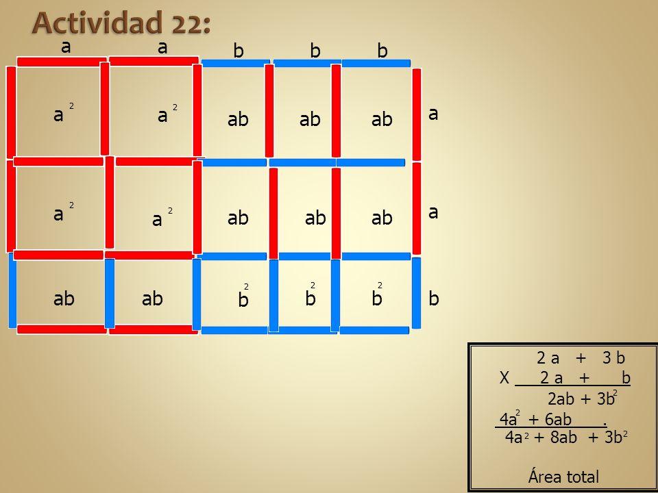 ab b 2 a 2 4a + 8ab + 3b Área total 2 2 2 2 ab a 2 a 2 a 2 b 2 b 2 b a bb b a a a 2 a + 3 b X 2 a + b 2ab + 3b 4a + 6ab.