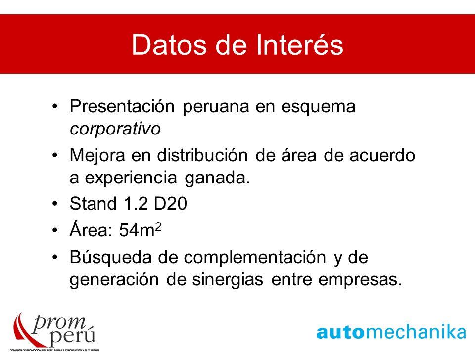 Datos de Interés Presentación peruana en esquema corporativo Mejora en distribución de área de acuerdo a experiencia ganada. Stand 1.2 D20 Área: 54m 2