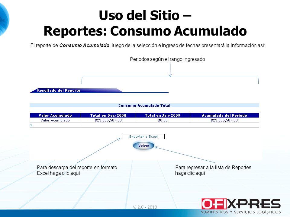 V. 2.0 - 2010 Uso del Sitio – Reportes: Consumo Acumulado El reporte de Consumo Acumulado, luego de la selección e ingreso de fechas presentará la inf