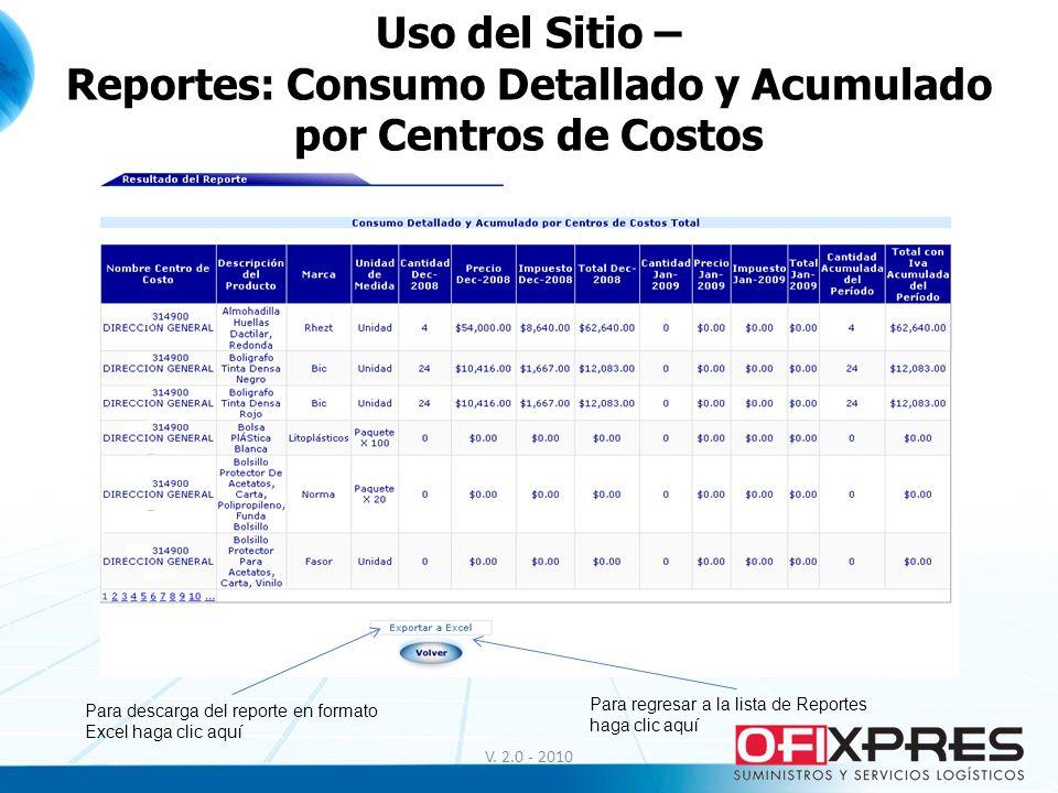 V. 2.0 - 2010 Uso del Sitio – Reportes: Consumo Detallado y Acumulado por Centros de Costos Para descarga del reporte en formato Excel haga clic aquí