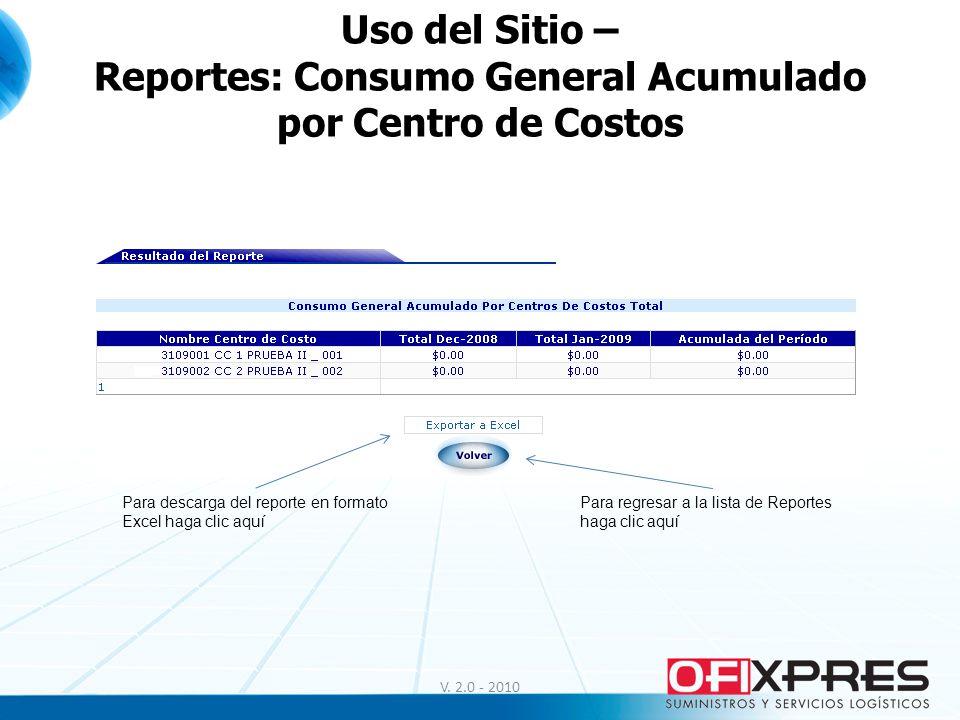 V. 2.0 - 2010 Uso del Sitio – Reportes: Consumo General Acumulado por Centro de Costos Para descarga del reporte en formato Excel haga clic aquí Para