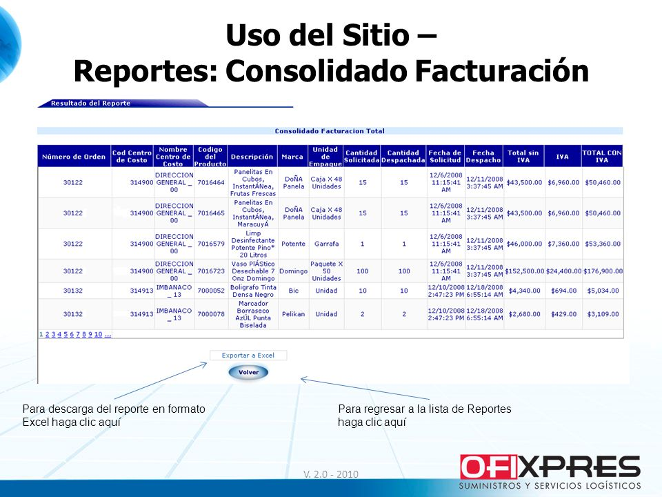 V. 2.0 - 2010 Uso del Sitio – Reportes: Consolidado Facturación Para descarga del reporte en formato Excel haga clic aquí Para regresar a la lista de
