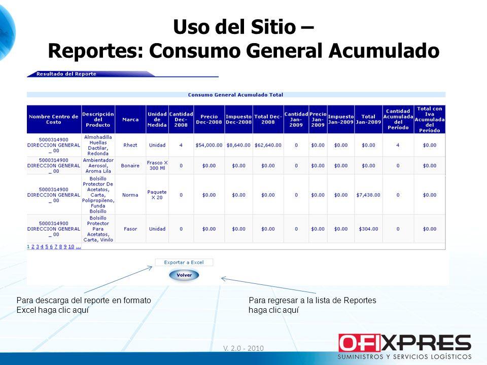 V. 2.0 - 2010 Uso del Sitio – Reportes: Consumo General Acumulado Para descarga del reporte en formato Excel haga clic aquí Para regresar a la lista d
