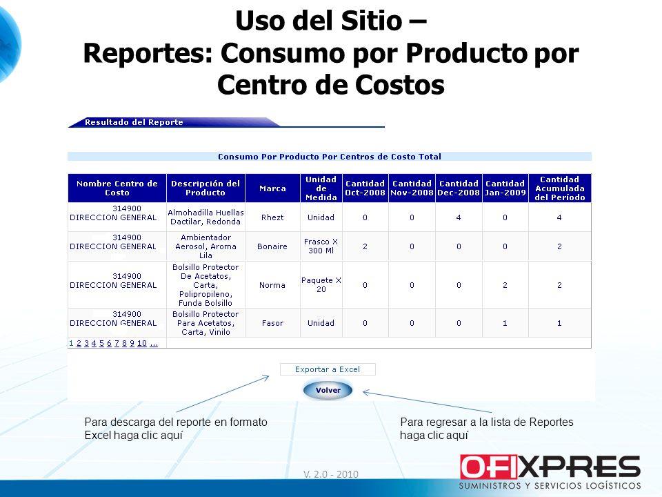 V. 2.0 - 2010 Uso del Sitio – Reportes: Consumo por Producto por Centro de Costos Para descarga del reporte en formato Excel haga clic aquí Para regre
