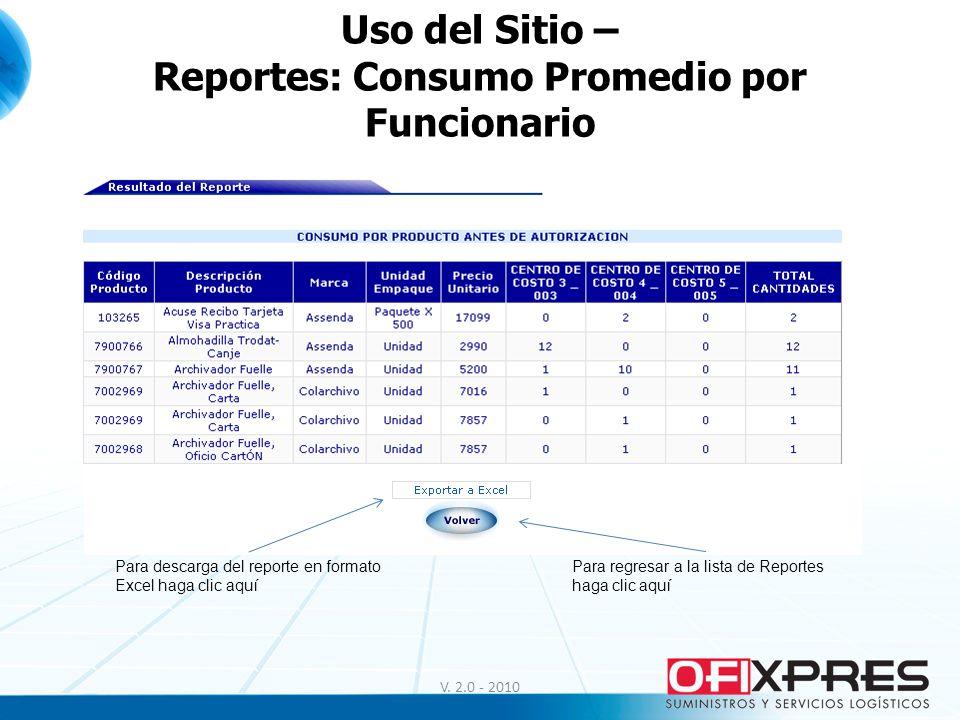 V. 2.0 - 2010 Uso del Sitio – Reportes: Consumo Promedio por Funcionario Para descarga del reporte en formato Excel haga clic aquí Para regresar a la