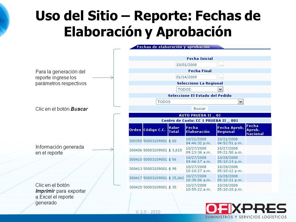 V. 2.0 - 2010 Uso del Sitio – Reporte: Fechas de Elaboración y Aprobación Para la generación del reporte ingrese los parámetros respectivos Clic en el