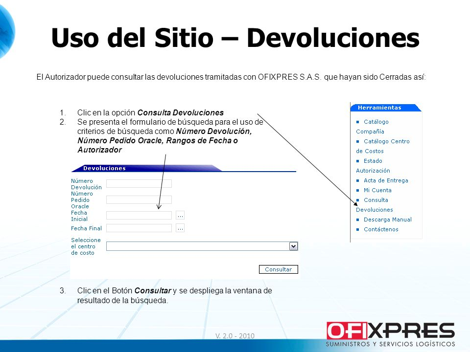 Uso del Sitio – Devoluciones V. 2.0 - 2010 El Autorizador puede consultar las devoluciones tramitadas con OFIXPRES S.A.S. que hayan sido Cerradas así: