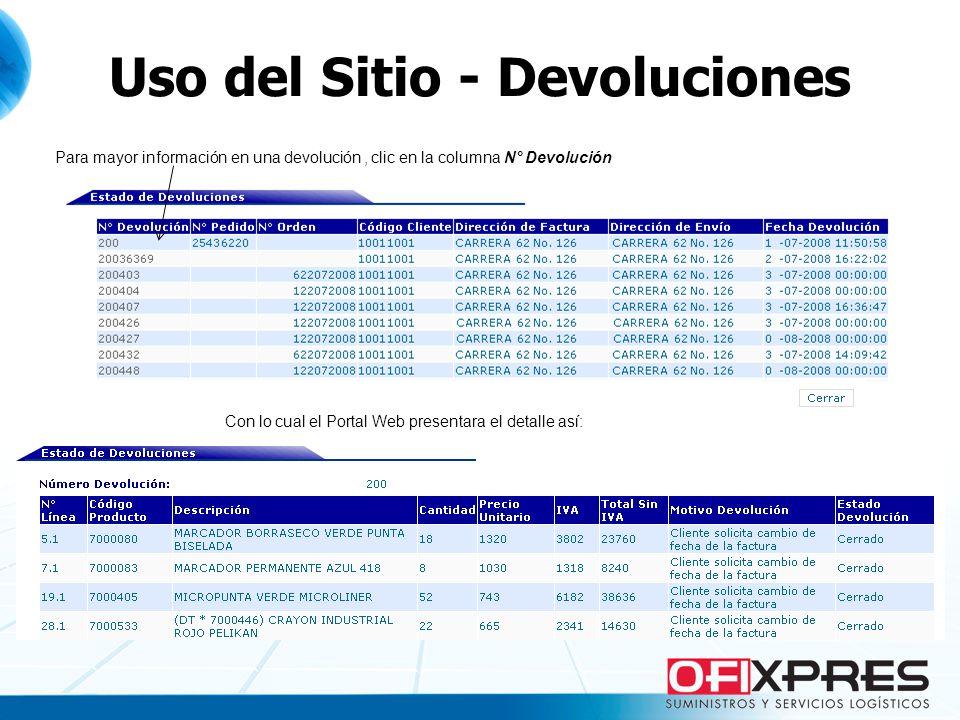 Uso del Sitio - Devoluciones Para mayor información en una devolución, clic en la columna N° Devolución Con lo cual el Portal Web presentara el detall