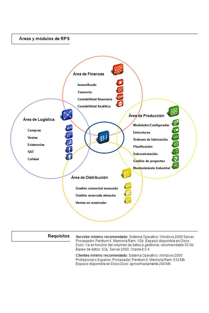 El módulo de Business Intelligence es una potente herramienta de análisis multidimensional de la información residente en RPS.