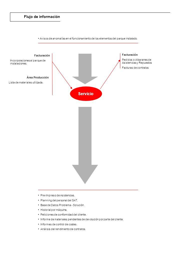 Descripción general A través del módulo de calidad de RPS se establece un control sobre los artículos (de proveedores y para clientes) y procesos con control de calidad.