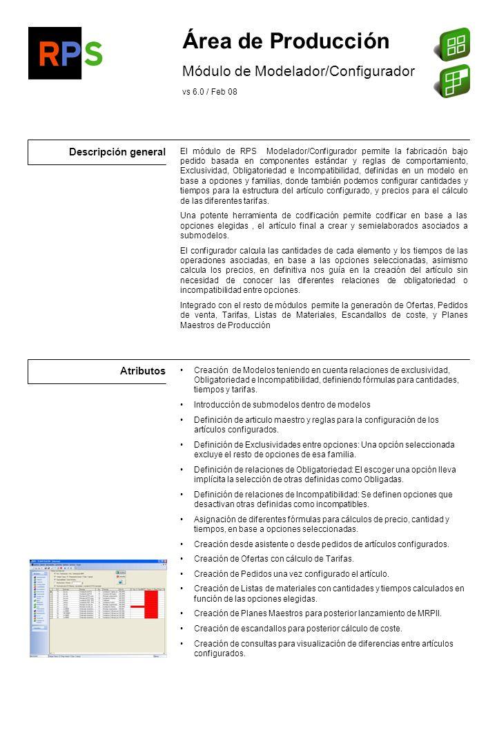 Flujo de información Programas de Gestión Documental Programas CAD-PDM Listados de Familias y opciones del Modelo Listado de Relaciones de Exclusividad, Obligatoriedad e Incompatibilidad.
