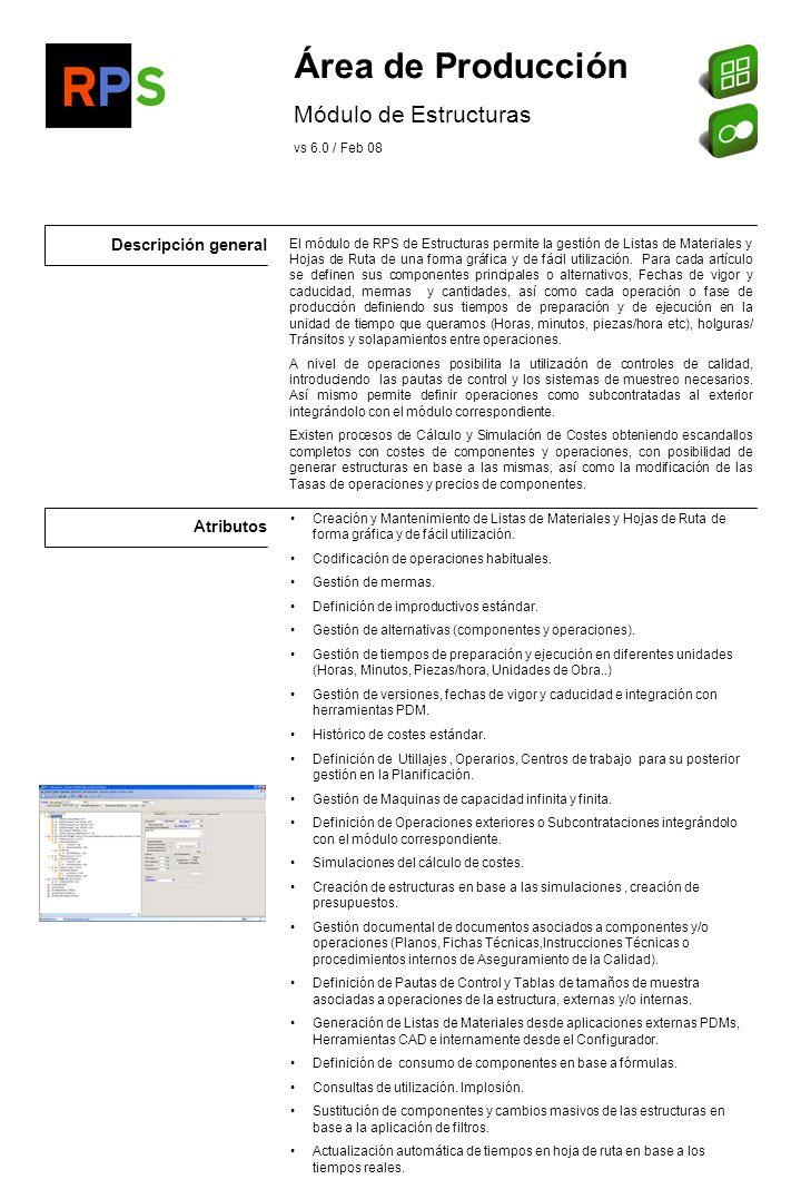 Flujo de información Programas de Gestión Documental Programas CAD-PDM Listados de Estructuras (Listas de Materiales y Hojas de Ruta).