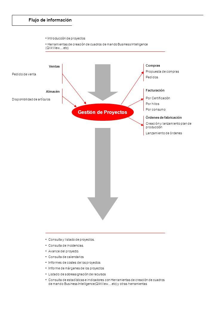 Descripción general El módulo de Mantenimiento Industrial de RPS está orientado al control de las operaciones a realizar en las instalaciones industriales, parque móvil y elementos sujetos a mantenimiento.