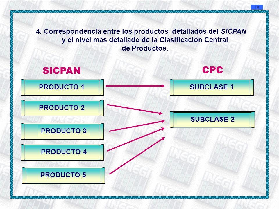 4. Correspondencia entre los productos detallados del SICPAN y el nivel más detallado de la Clasificación Central de Productos. PRODUCTO 1 PRODUCTO 2