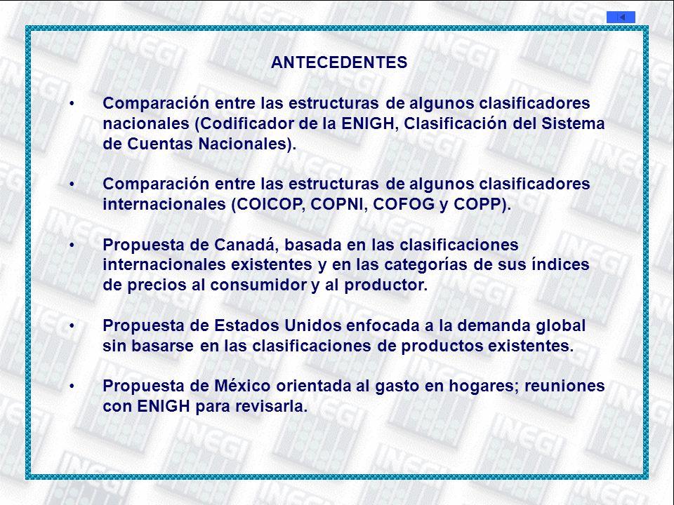 ANTECEDENTES Comparación entre las estructuras de algunos clasificadores nacionales (Codificador de la ENIGH, Clasificación del Sistema de Cuentas Nac