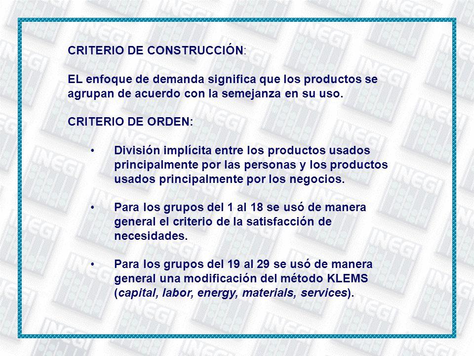 CRITERIO DE CONSTRUCCIÓN: EL enfoque de demanda significa que los productos se agrupan de acuerdo con la semejanza en su uso. CRITERIO DE ORDEN: Divis