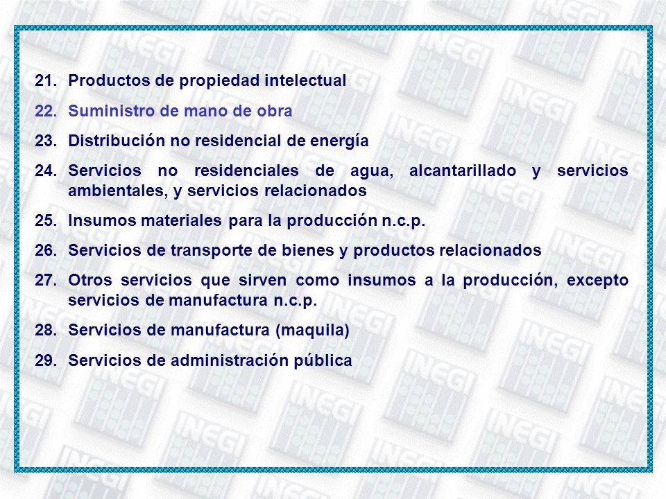 21.Productos de propiedad intelectual 22.Suministro de mano de obra 23.Distribución no residencial de energía 24.Servicios no residenciales de agua, a