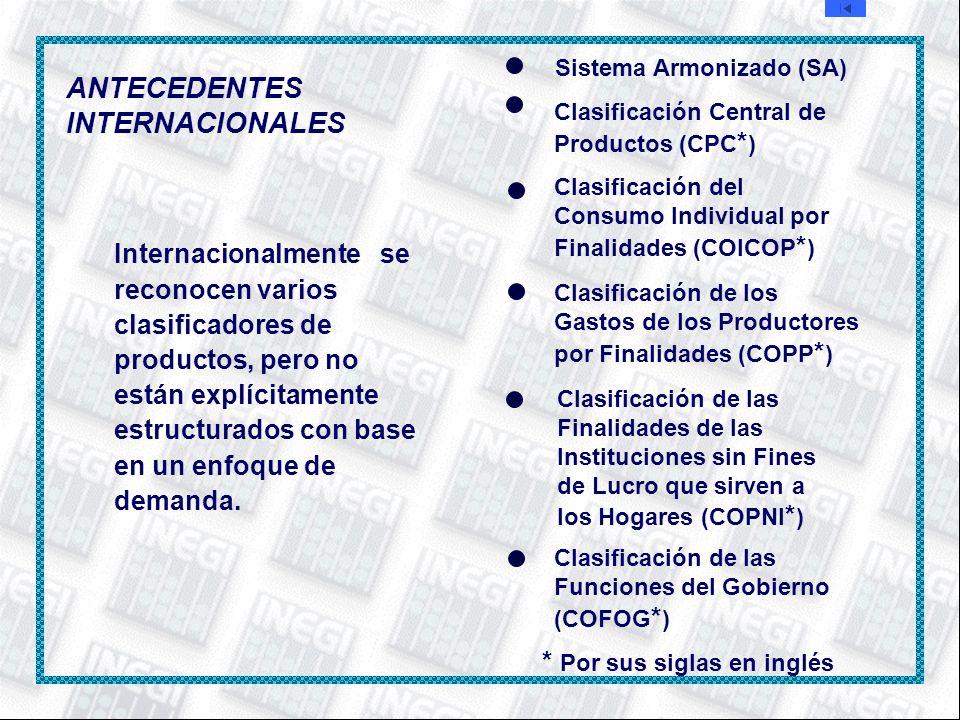 ANTECEDENTES Comparación entre las estructuras de algunos clasificadores nacionales (Codificador de la ENIGH, Clasificación del Sistema de Cuentas Nacionales).