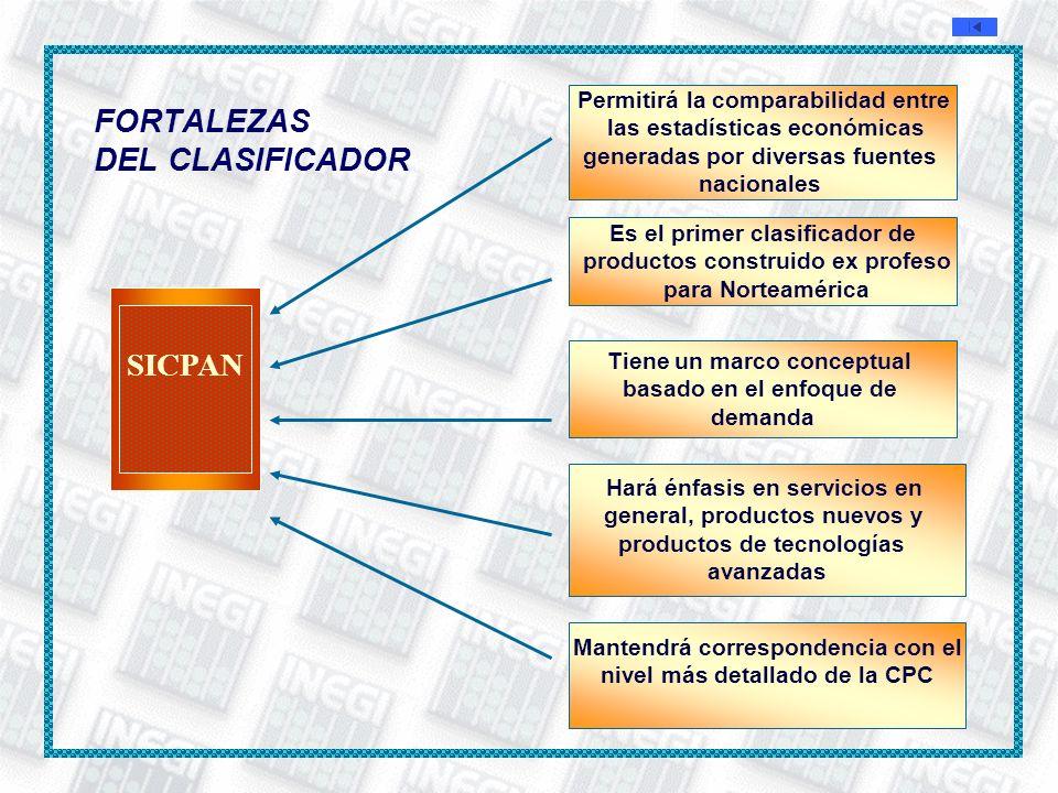 FORTALEZAS DEL CLASIFICADOR Permitirá la comparabilidad entre las estadísticas económicas generadas por diversas fuentes nacionales Es el primer clasi