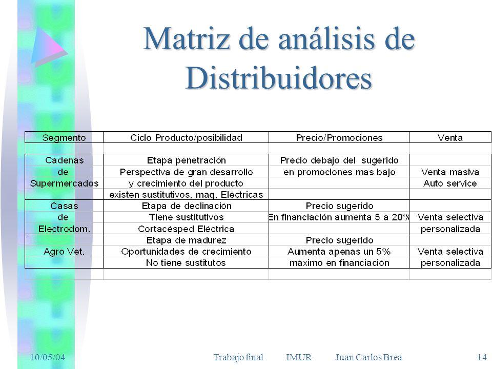 10/05/04Trabajo final IMUR Juan Carlos Brea 14 Matriz de análisis de Distribuidores