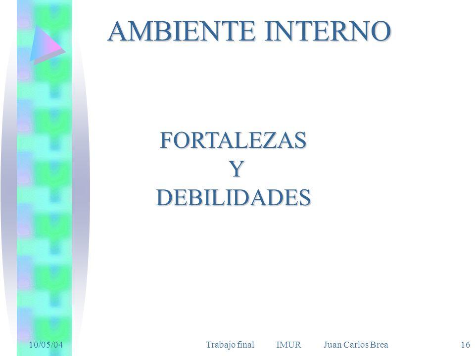 10/05/04Trabajo final IMUR Juan Carlos Brea 16 AMBIENTE INTERNO FORTALEZAS YDEBILIDADES