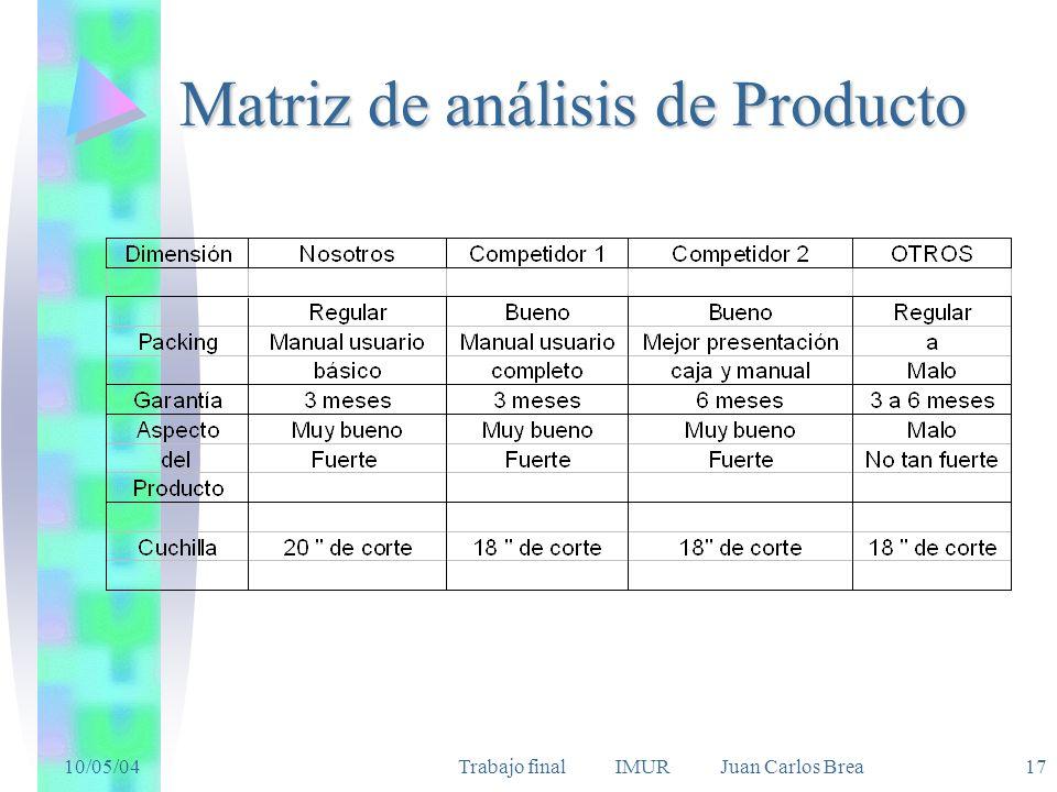 10/05/04Trabajo final IMUR Juan Carlos Brea 17 Matriz de análisis de Producto