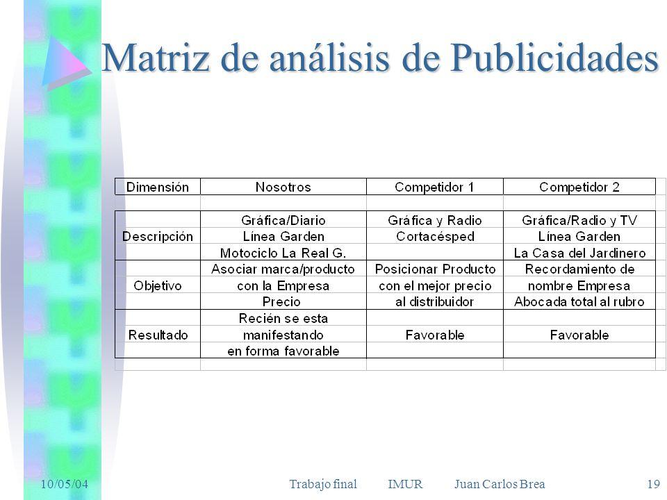 10/05/04Trabajo final IMUR Juan Carlos Brea 19 Matriz de análisis de Publicidades