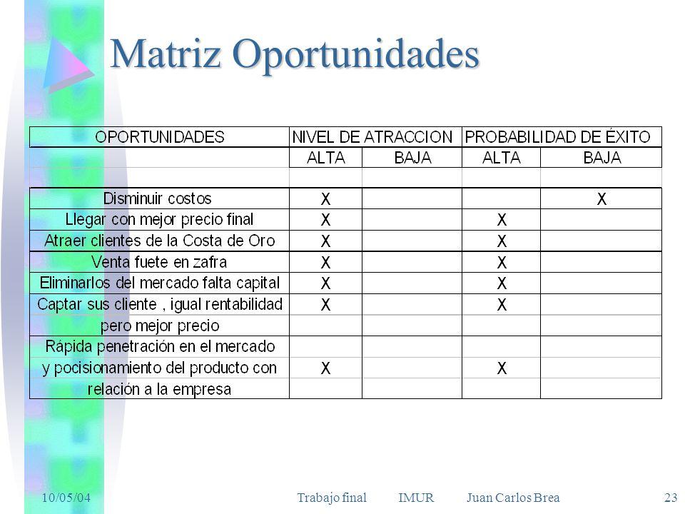 10/05/04Trabajo final IMUR Juan Carlos Brea 23 Matriz Oportunidades