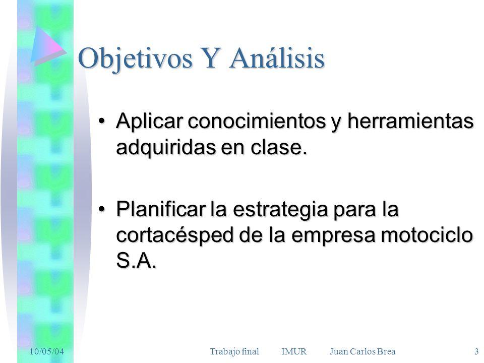 10/05/04Trabajo final IMUR Juan Carlos Brea 3 Objetivos Y Análisis Aplicar conocimientos y herramientas adquiridas en clase.Aplicar conocimientos y herramientas adquiridas en clase.