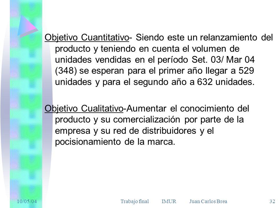 10/05/04Trabajo final IMUR Juan Carlos Brea 32 Objetivo Cuantitativo- Siendo este un relanzamiento del producto y teniendo en cuenta el volumen de unidades vendidas en el período Set.