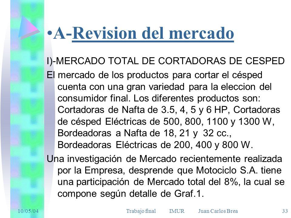 10/05/04Trabajo final IMUR Juan Carlos Brea 33 A-Revision del mercado I)-MERCADO TOTAL DE CORTADORAS DE CESPED El mercado de los productos para cortar el césped cuenta con una gran variedad para la eleccion del consumidor final.