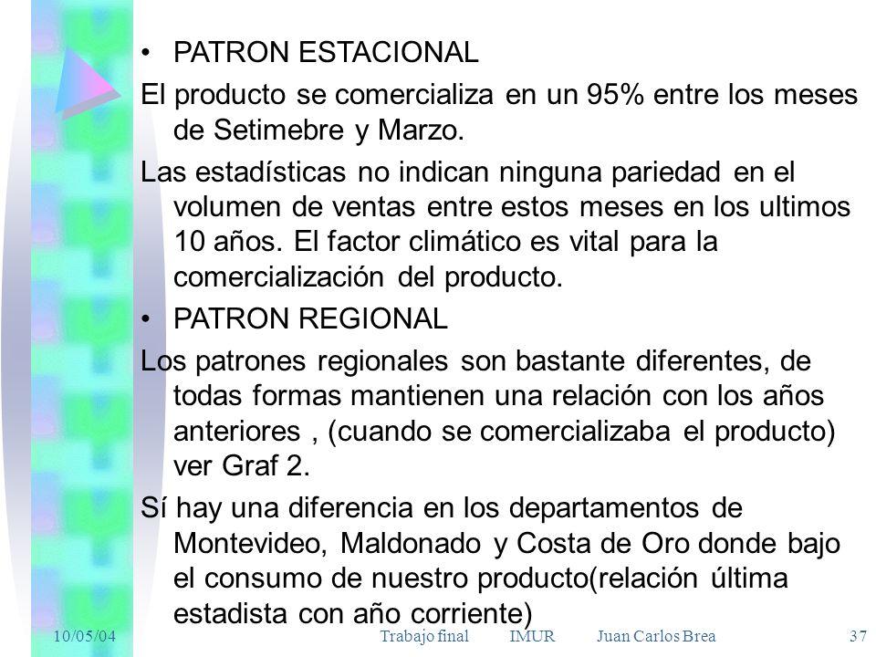 10/05/04Trabajo final IMUR Juan Carlos Brea 37 PATRON ESTACIONAL El producto se comercializa en un 95% entre los meses de Setimebre y Marzo.