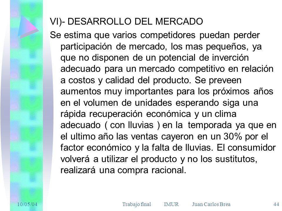 10/05/04Trabajo final IMUR Juan Carlos Brea 44 VI)- DESARROLLO DEL MERCADO Se estima que varios competidores puedan perder participación de mercado, los mas pequeños, ya que no disponen de un potencial de inverción adecuado para un mercado competitivo en relación a costos y calidad del producto.