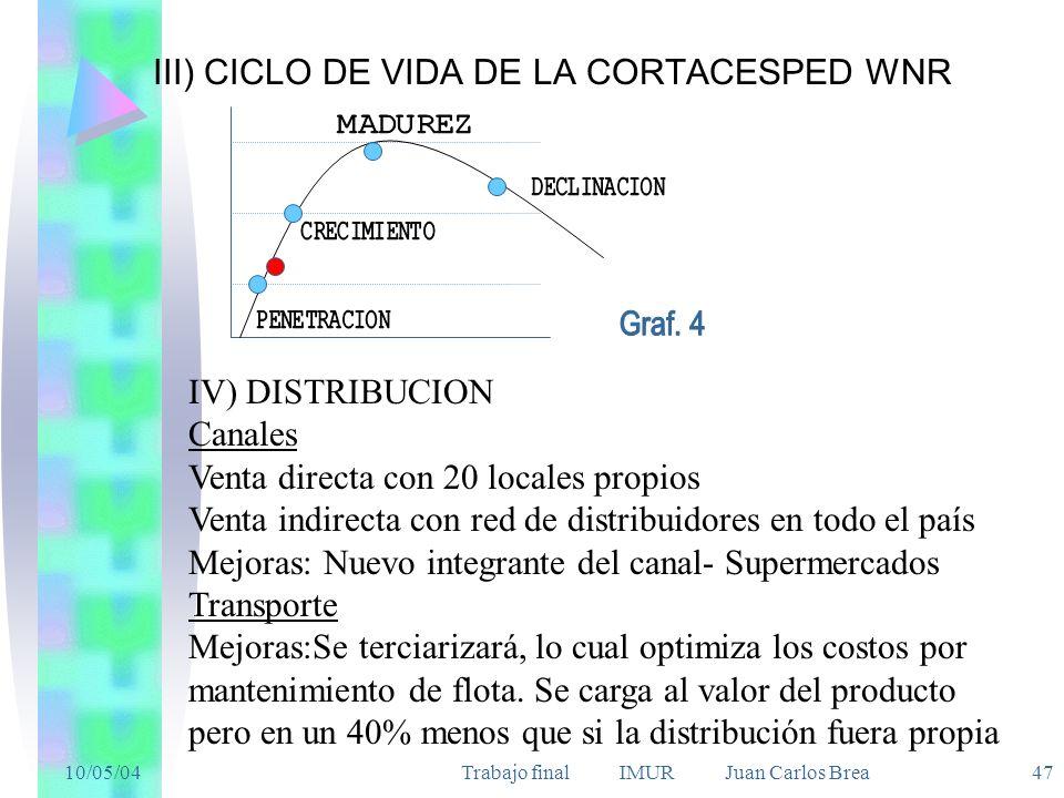 10/05/04Trabajo final IMUR Juan Carlos Brea 47 III) CICLO DE VIDA DE LA CORTACESPED WNR IV) DISTRIBUCION Canales Venta directa con 20 locales propios