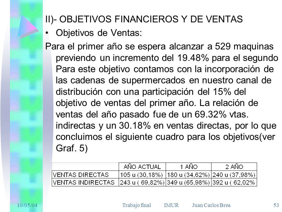 10/05/04Trabajo final IMUR Juan Carlos Brea 53 II)- OBJETIVOS FINANCIEROS Y DE VENTAS Objetivos de Ventas: Para el primer año se espera alcanzar a 529 maquinas previendo un incremento del 19.48% para el segundo Para este objetivo contamos con la incorporación de las cadenas de supermercados en nuestro canal de distribución con una participación del 15% del objetivo de ventas del primer año.