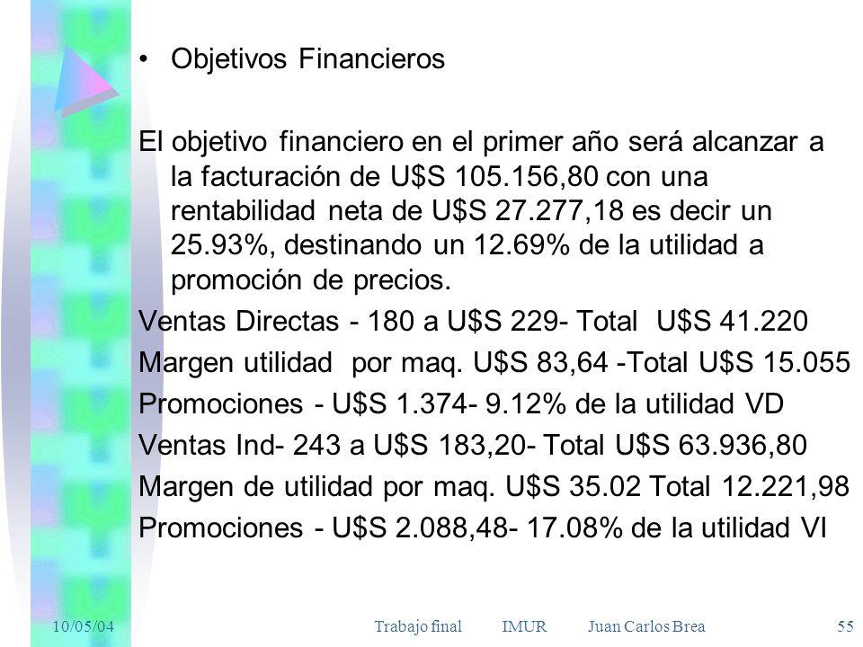 10/05/04Trabajo final IMUR Juan Carlos Brea 55 Objetivos Financieros El objetivo financiero en el primer año será alcanzar a la facturación de U$S 105.156,80 con una rentabilidad neta de U$S 27.277,18 es decir un 25.93%, destinando un 12.69% de la utilidad a promoción de precios.