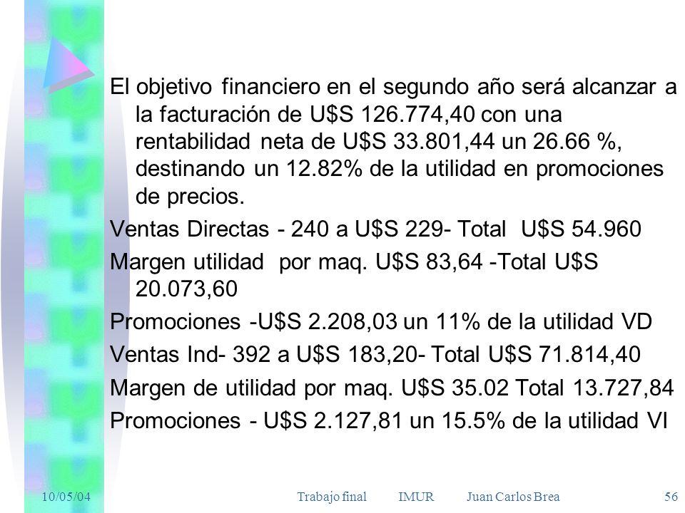 10/05/04Trabajo final IMUR Juan Carlos Brea 56 El objetivo financiero en el segundo año será alcanzar a la facturación de U$S 126.774,40 con una rentabilidad neta de U$S 33.801,44 un 26.66 %, destinando un 12.82% de la utilidad en promociones de precios.