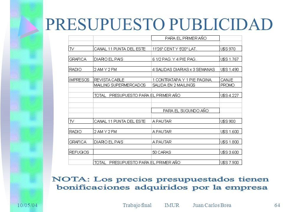 10/05/04Trabajo final IMUR Juan Carlos Brea 64 PRESUPUESTO PUBLICIDAD