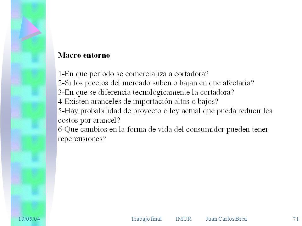 10/05/04Trabajo final IMUR Juan Carlos Brea 71
