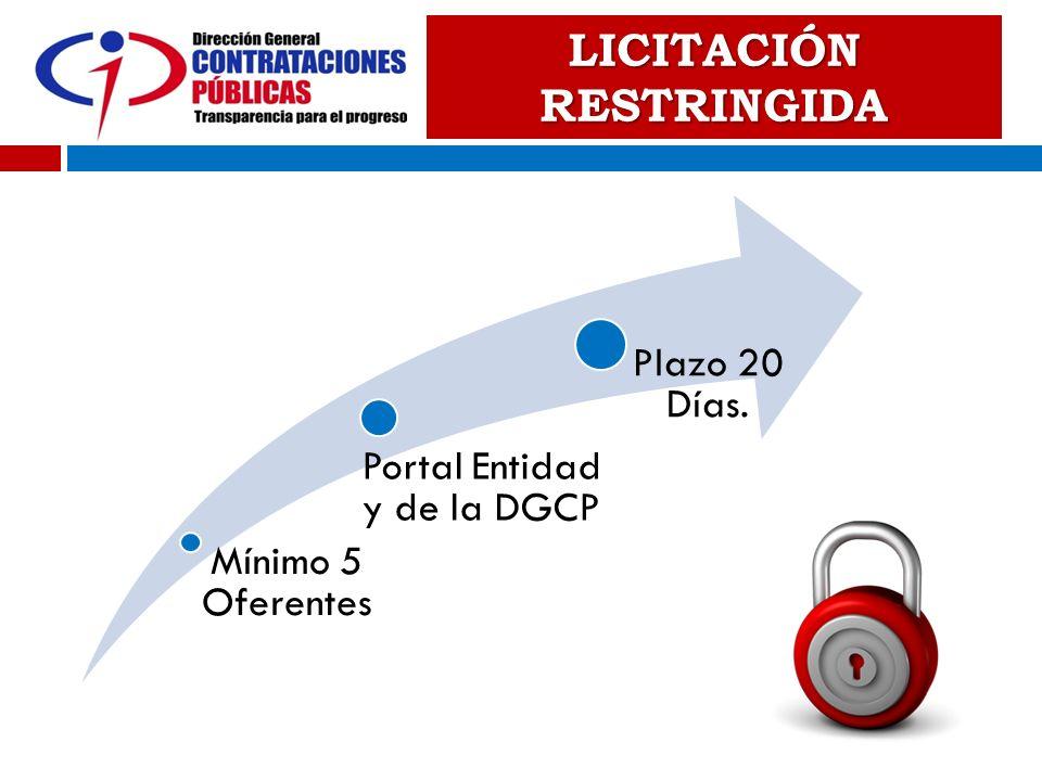 LICITACIÓN RESTRINGIDA Mínimo 5 Oferentes Portal Entidad y de la DGCP Plazo 20 Días.