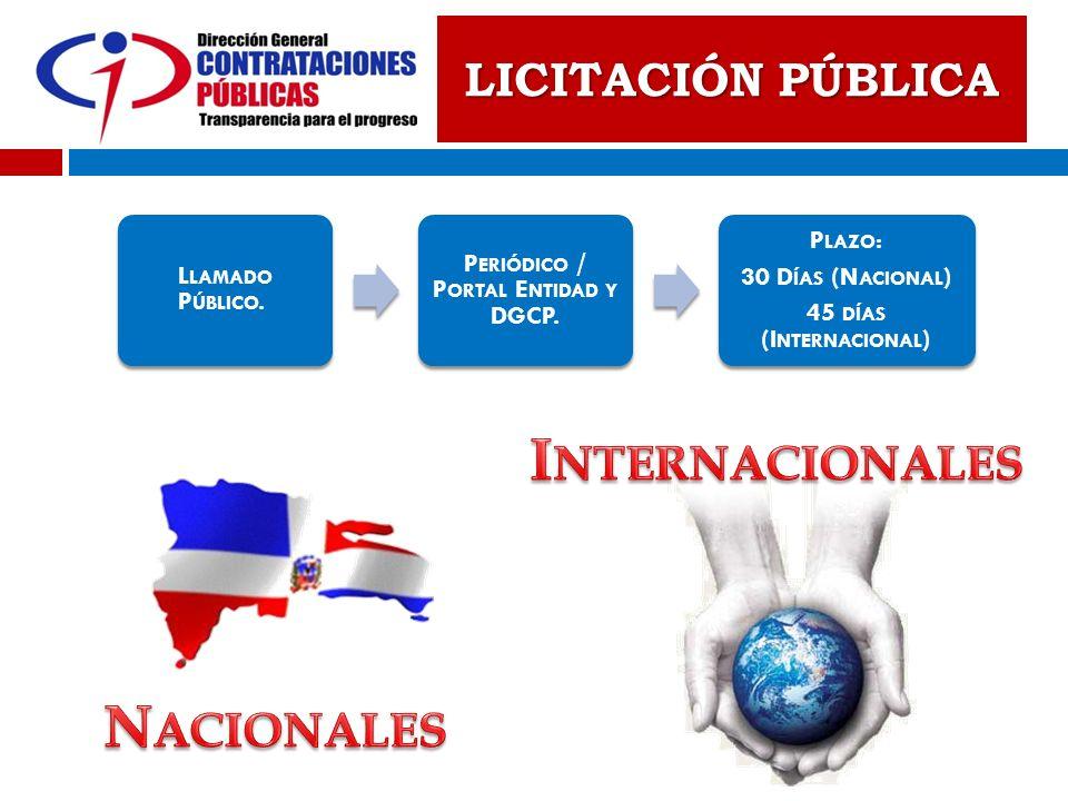 LICITACIÓN PÚBLICA L LAMADO P ÚBLICO. P ERIÓDICO / P ORTAL E NTIDAD Y DGCP. P LAZO : 30 D ÍAS (N ACIONAL ) 45 DÍAS (I NTERNACIONAL )