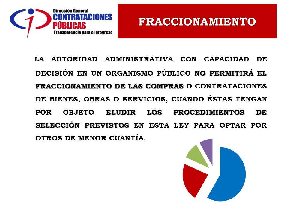NO PERMITIRÁ EL FRACCIONAMIENTO DE LAS COMPRAS ELUDIR LOS PROCEDIMIENTOS DE SELECCIÓN PREVISTOS LA AUTORIDAD ADMINISTRATIVA CON CAPACIDAD DE DECISIÓN