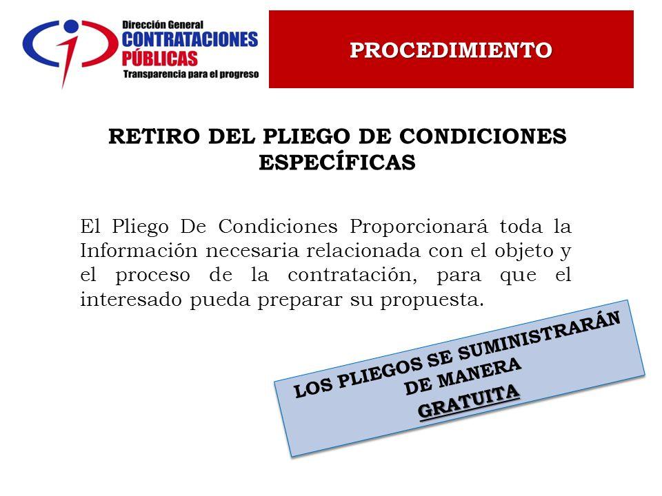 El Pliego De Condiciones Proporcionará toda la Información necesaria relacionada con el objeto y el proceso de la contratación, para que el interesado
