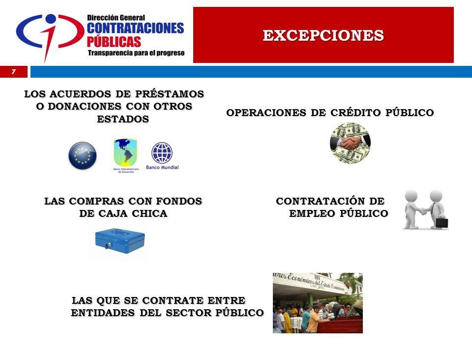 7 EXCEPCIONES LOS ACUERDOS DE PRÉSTAMOS O DONACIONES CON OTROS ESTADOS OPERACIONES DE CRÉDITO PÚBLICO LAS COMPRAS CON FONDOS DE CAJA CHICA CONTRATACIÓ