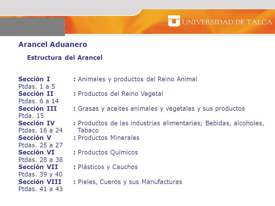 Arancel Aduanero Estructura del Arancel Sección I : Animales y productos del Reino Animal Ptdas. 1 a 5 Sección II: Productos del Reino Vegetal Ptdas.